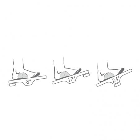 La Bascule - différents angles de réglage